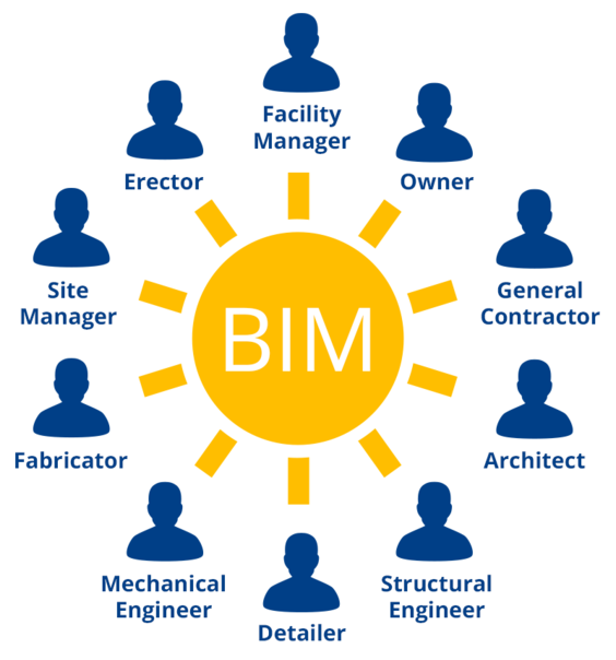 2015-12-openbim-illustration